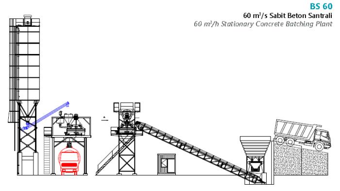 bs 60